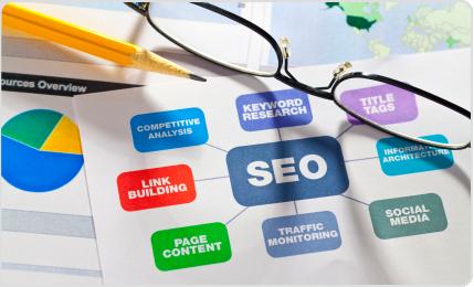 seo, внутренняя оптимизация, ссылочная масса, Тиц, PR, посещаемость сайта